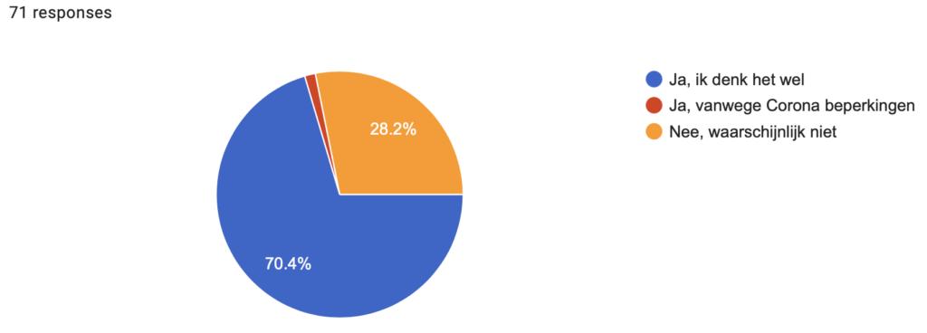 Schermafbeelding 2021 02 16 om 10.52.01 1024x368 - Onderzoek: ruim 70 procent kiest voor een afscheidsfotograaf